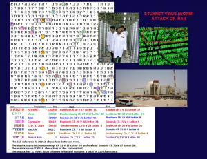 2013_Roffman_stuxnet_matrix_700x539 (1)