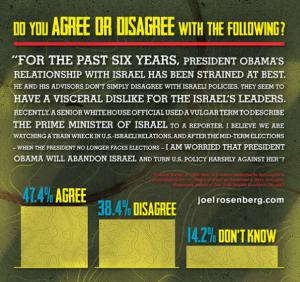 2011_Rosenberg_meme-obamaabandonisrael