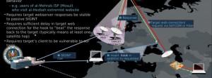 2011_Trunews_NSA_cyber_war