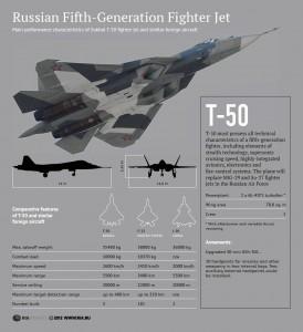 2011_Yahoo_News_T50_Russian